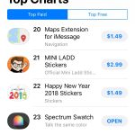 Spectrum Swatch in the top charts